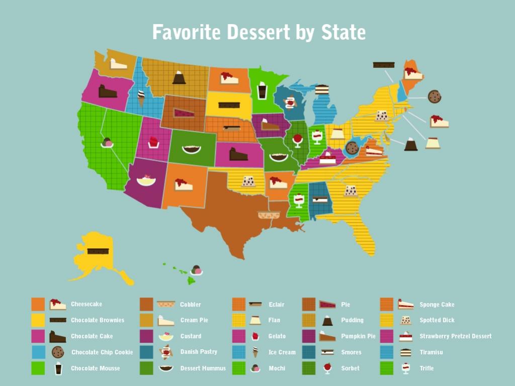 fav dessert by state