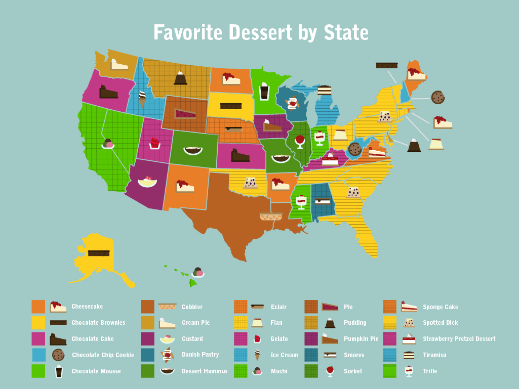 Most Popular Dessert by State in 2018